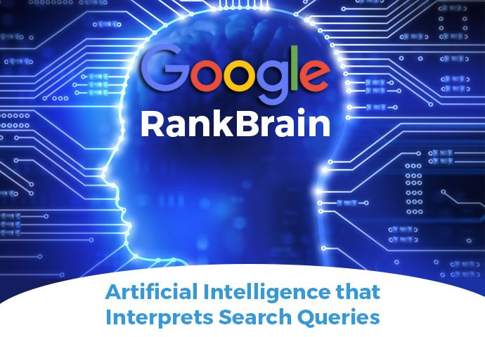 RankBrain: Artificial Intelligence that Interprets Search Queries